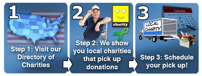 Mobile donation pick up scheduling