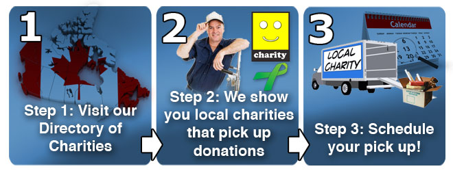 Find a charity to pick up your donation using DonationTown.org.